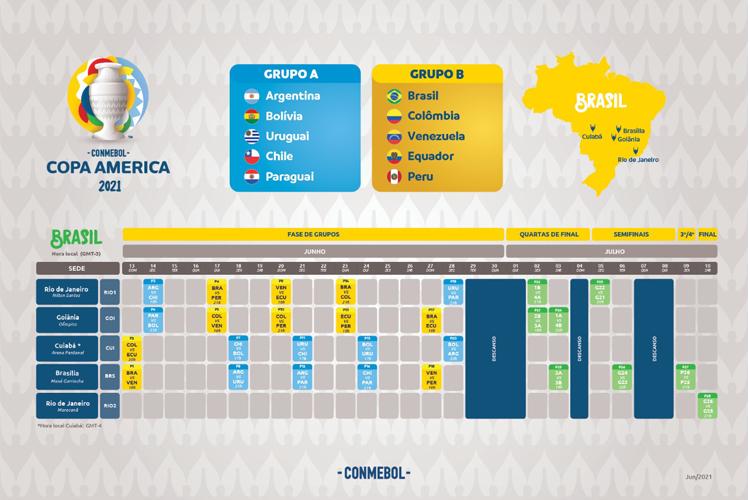 grupos copa america brasil_stake cheia
