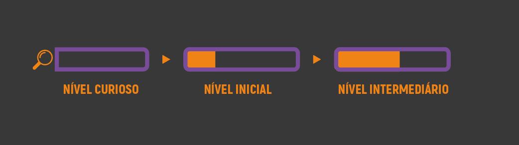 e-book-de-apostas-esportivas-nivel-iniciante_stakecheia